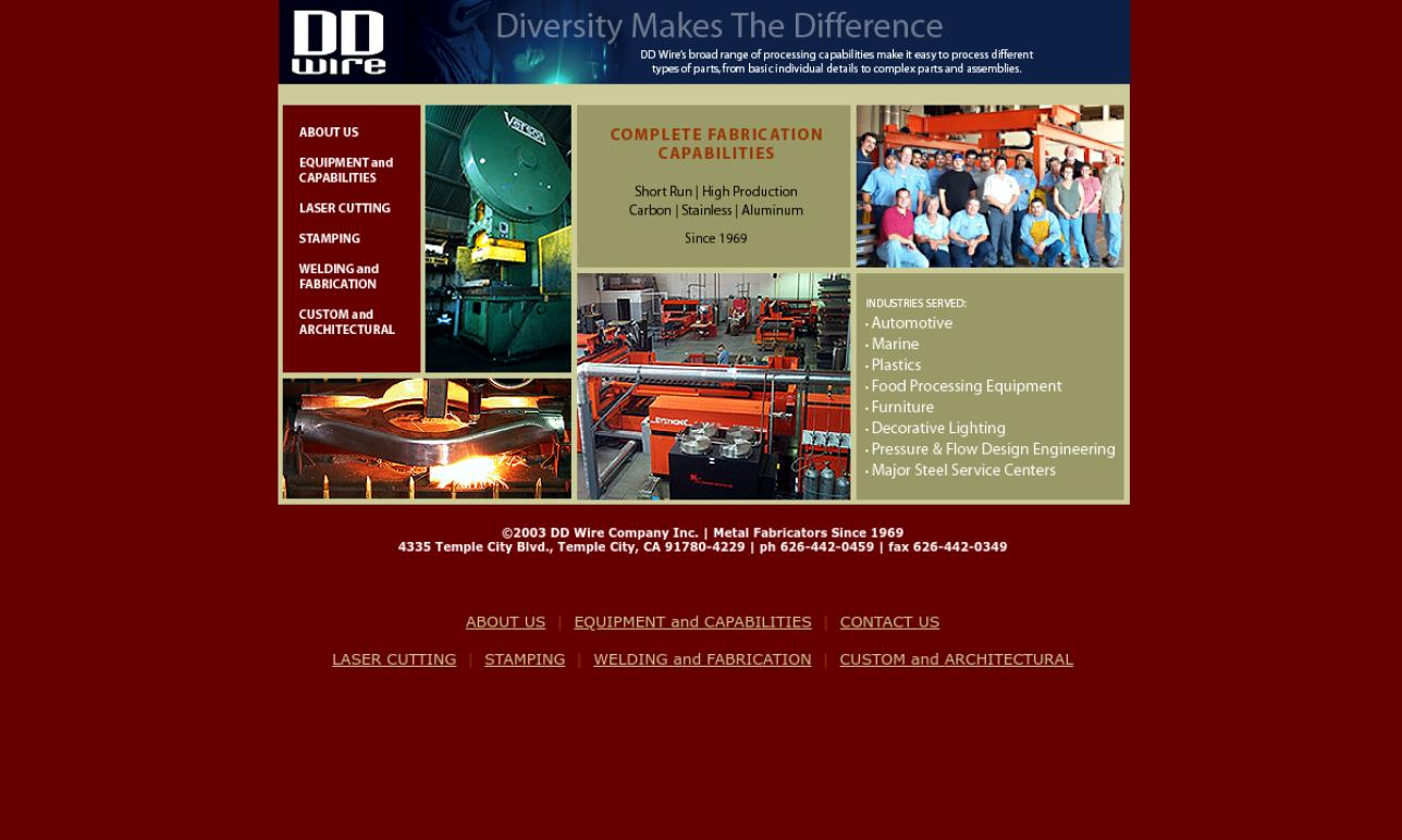 DD Wire Company Inc.