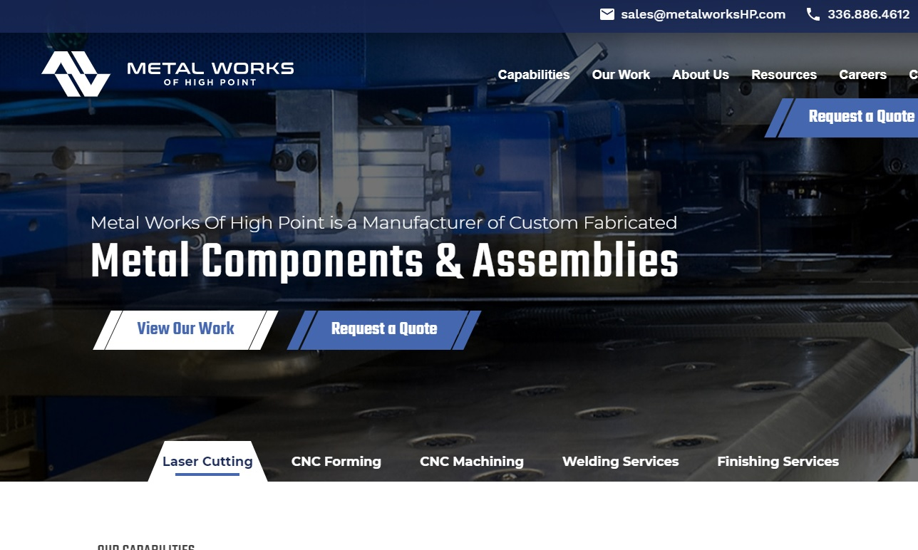 Metal Works of High Point, Inc.